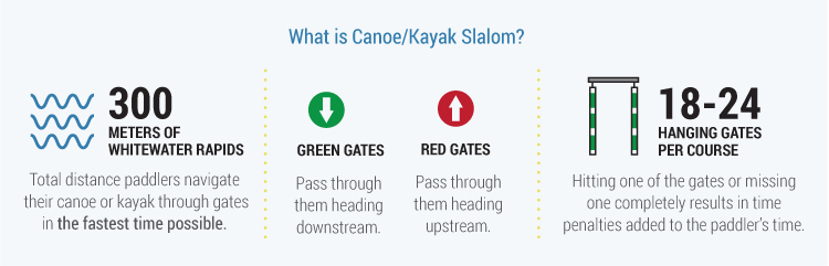 750-canoe-kayak-slalom-diagram