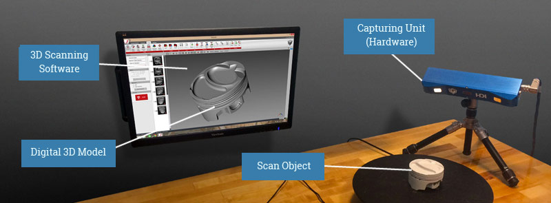 Structured-Light 3D Scanner
