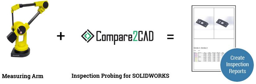 Compare2CAD   GoMeasure3D