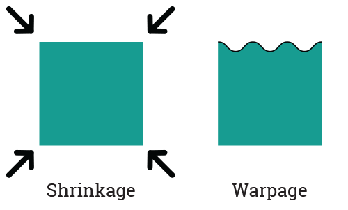 shrinkage and warpage