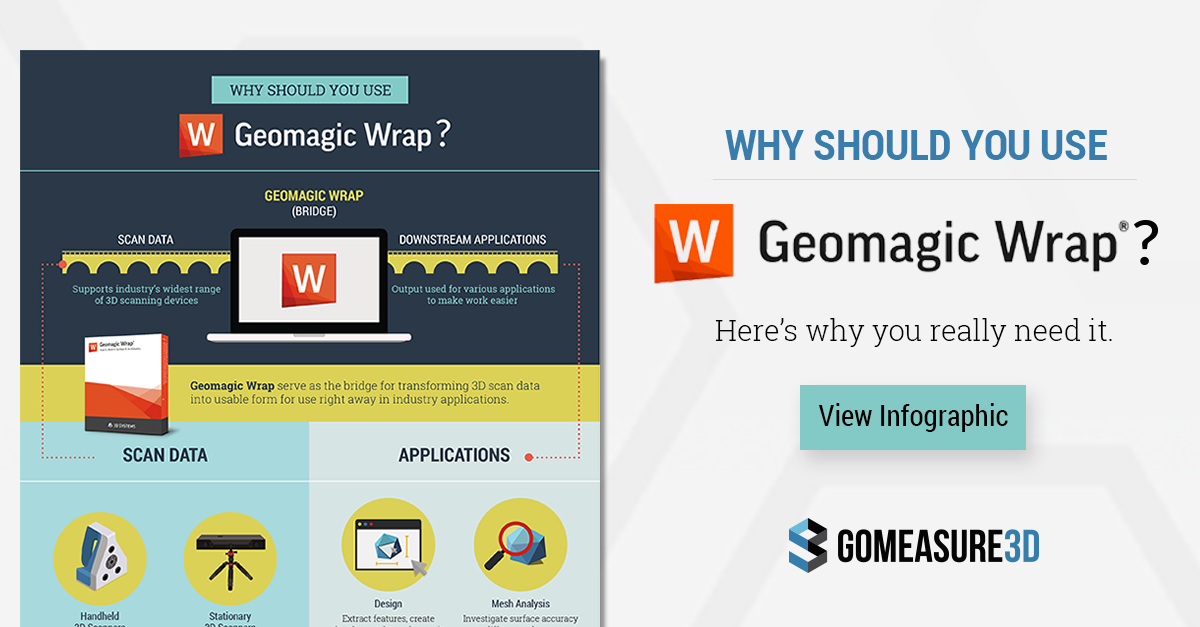 Why You Should Use Geomagic Wrap?